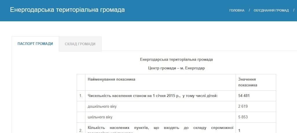 Інформація з сайту Децентралізація влади